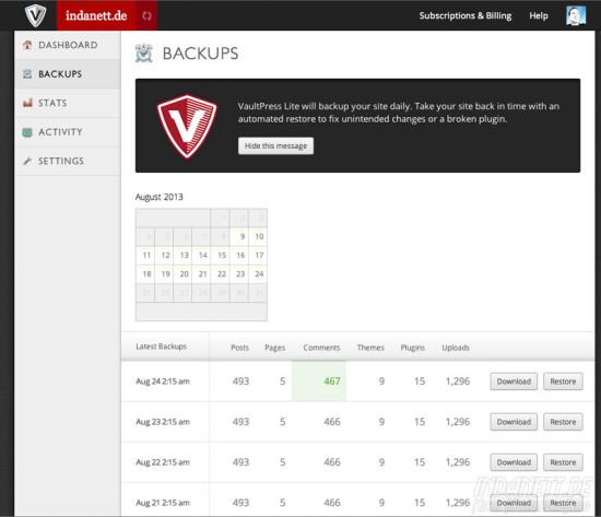 VaultPress Backup-Kalender