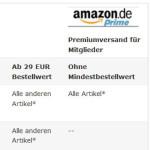 Amazon Versandkosten