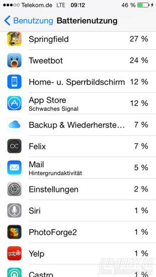 iOS 8 Akkuverbrauch Batterienutzung