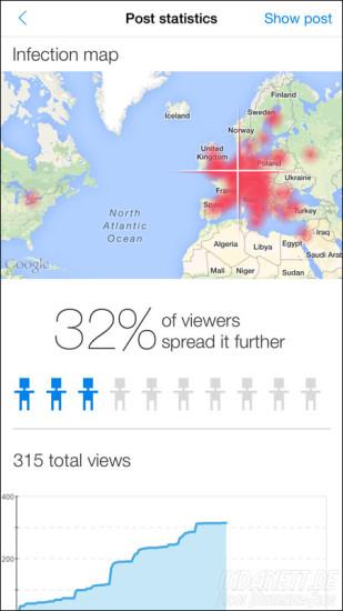 Plague Statistik
